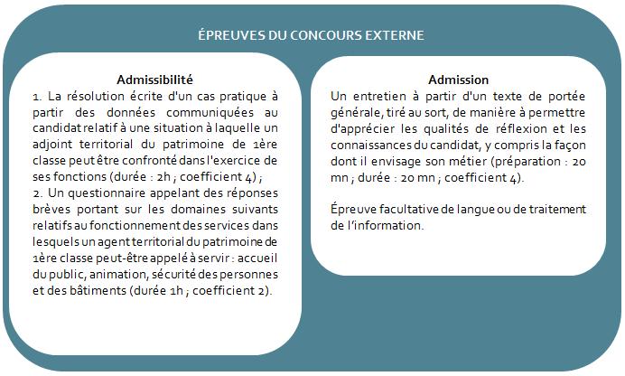 concours d u0026 39 adjoint du patrimoine